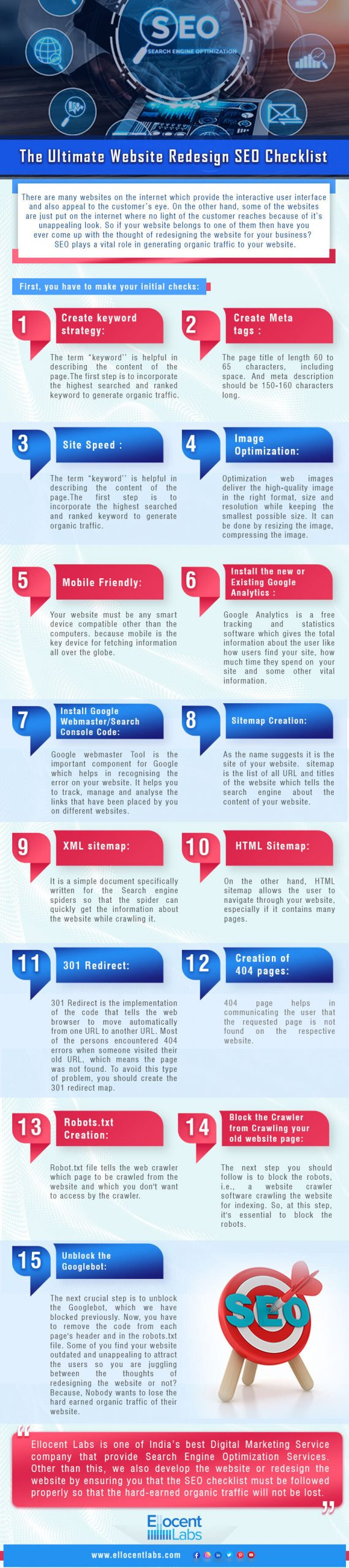 The Ultimate Website Redesign SEO Checklist (Infographics)