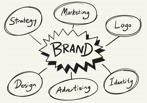 Emphasis your brand