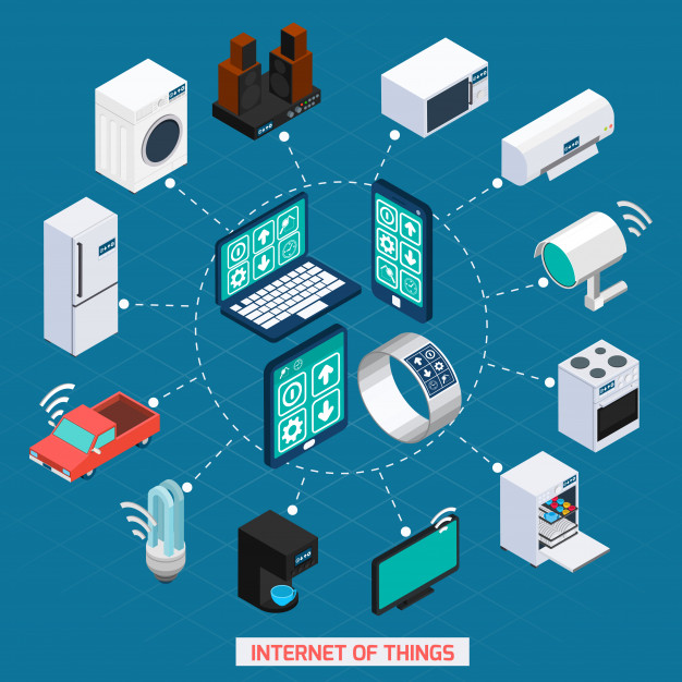 Increase the security related to the IOT